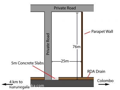 Commercial Land for Lease at Kurunegala - Kurunegala